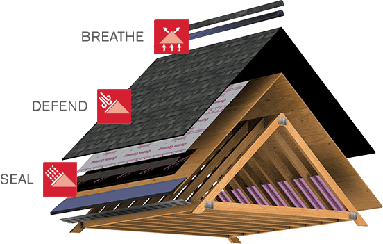 roof-system